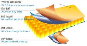 铝蜂窝板制作详图